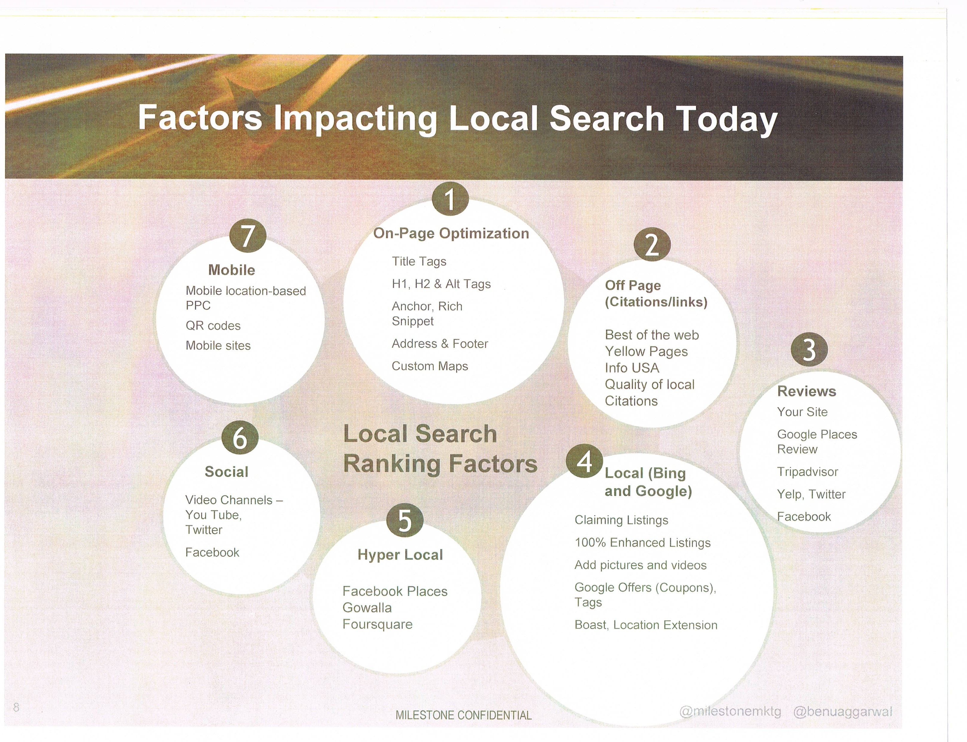 Factors Impacting Local Search – QGroup